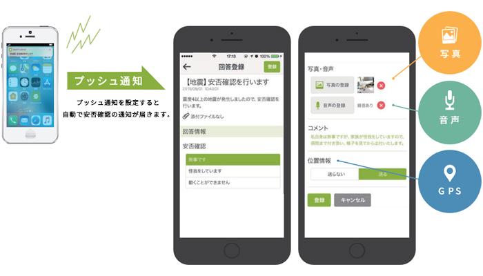 「Relo安否コネクト」は、スマートフォンアプリに対応