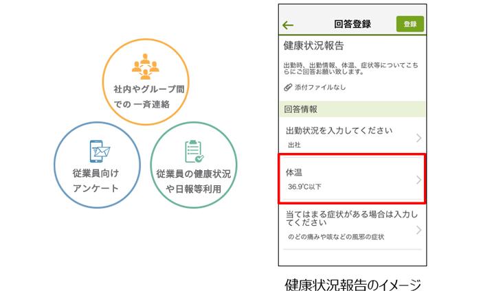「Relo安否コネクト」は、アンケート・健康状態報告等に利用できる