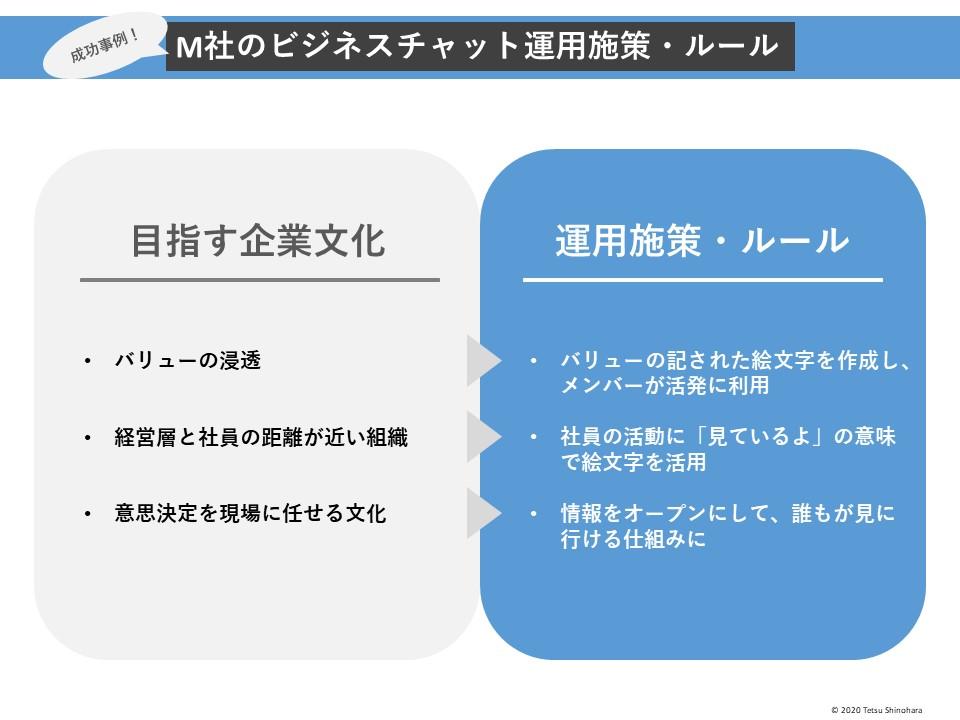M社のビジネスチャット運用施策・ルール