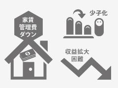 少子化による入居者減少傾向のため、空室率増加・家賃下落傾向。管理費値下げ圧力が強く、収益拡大が困難な状況。